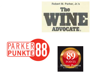 Parker-Punkte
