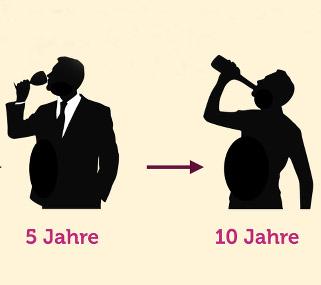 """Artikelbild """"Abnehmen mit Rotwein? Nonsense!"""" ©weinbilly"""