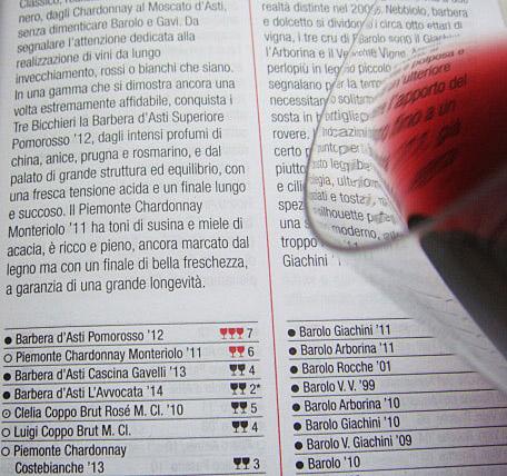 Gambero Rosso Piemont Artikelbild